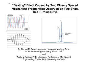 the effects of two shaft gas